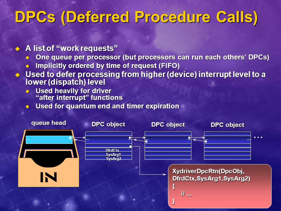 DPCs (Deferred Procedure Calls)