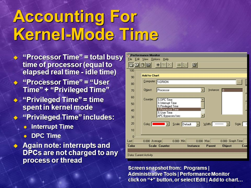 Accounting For Kernel-Mode Time