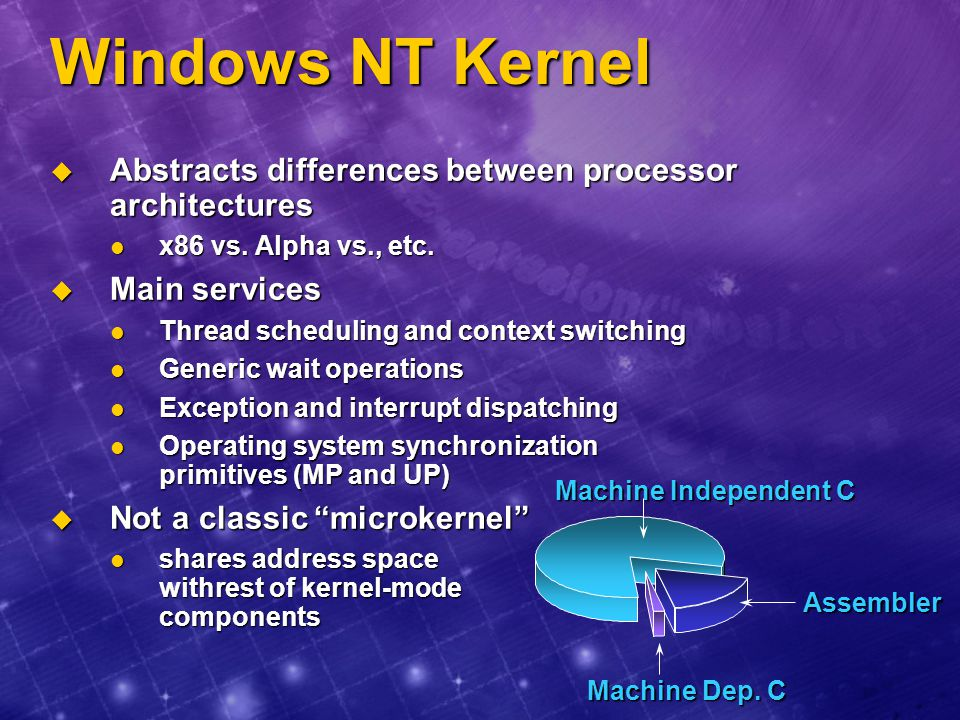 Windows NT Kernel Abstracts differences between processor architectures. x86 vs. Alpha vs., etc. Main services.