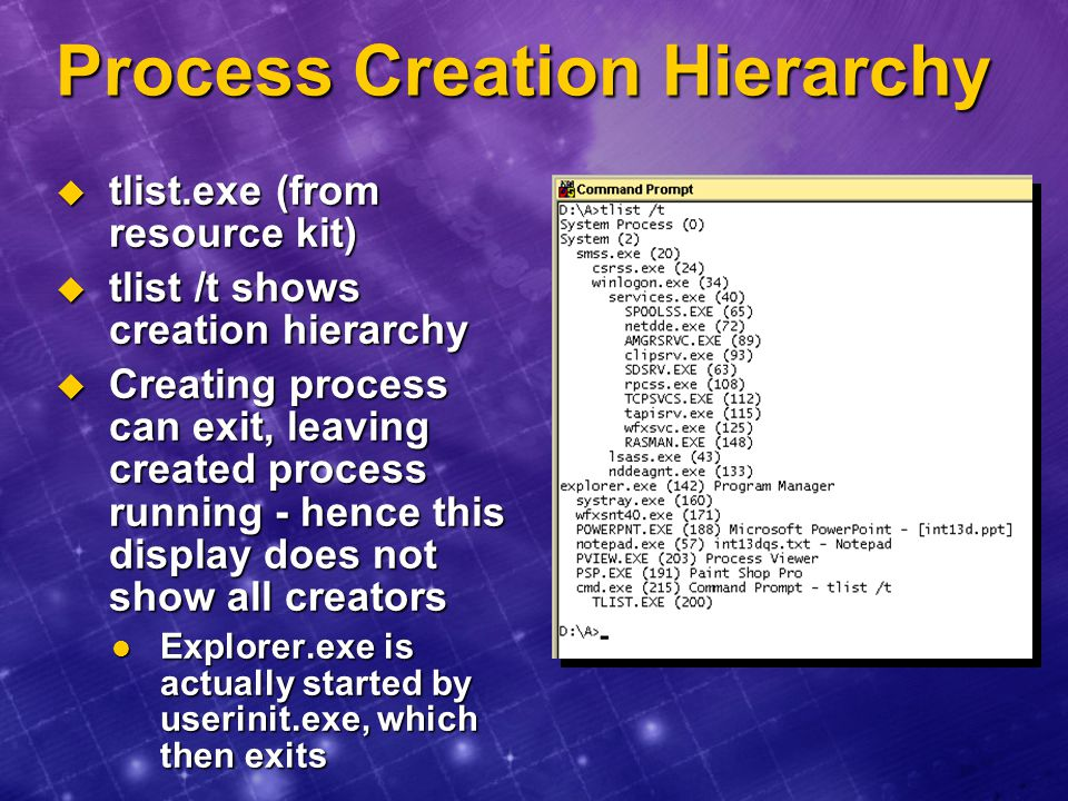 Process Creation Hierarchy