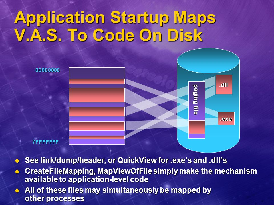Application Startup Maps V.A.S. To Code On Disk