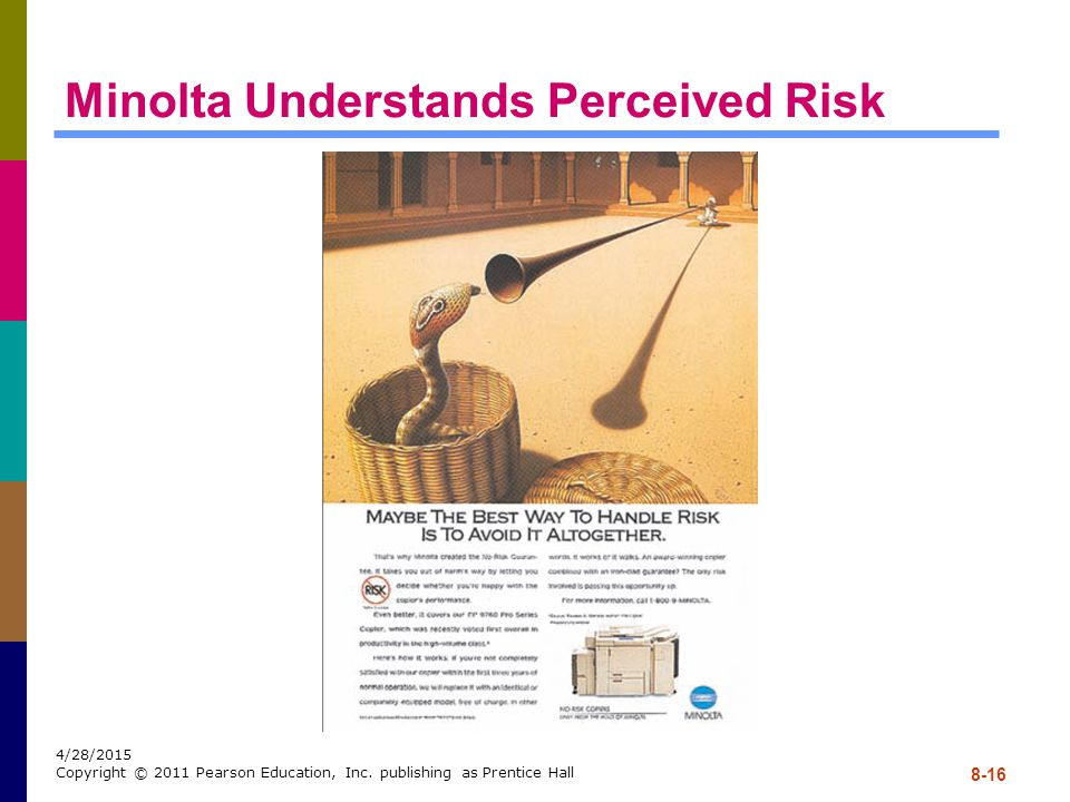 Minolta Understands Perceived Risk
