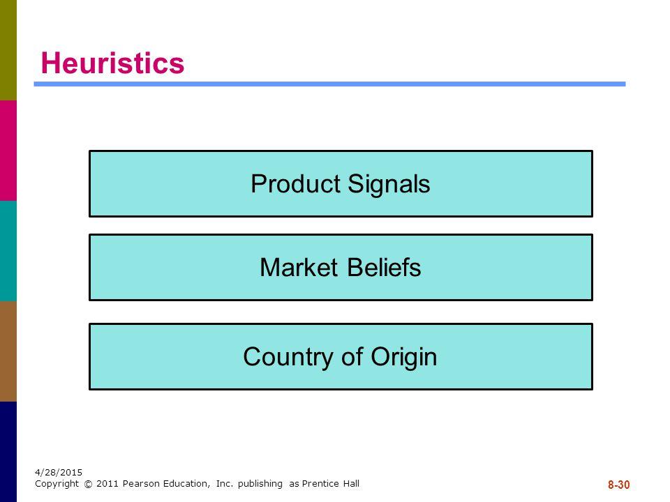 Heuristics Product Signals Market Beliefs Country of Origin