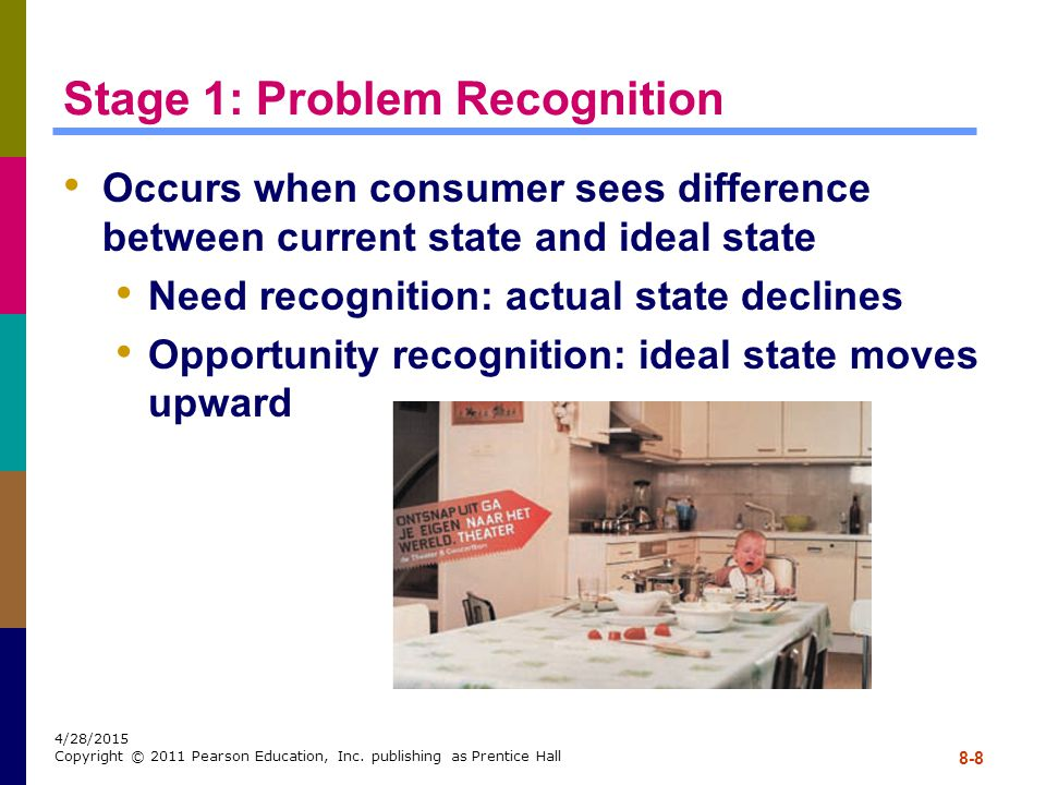 Stage 1: Problem Recognition