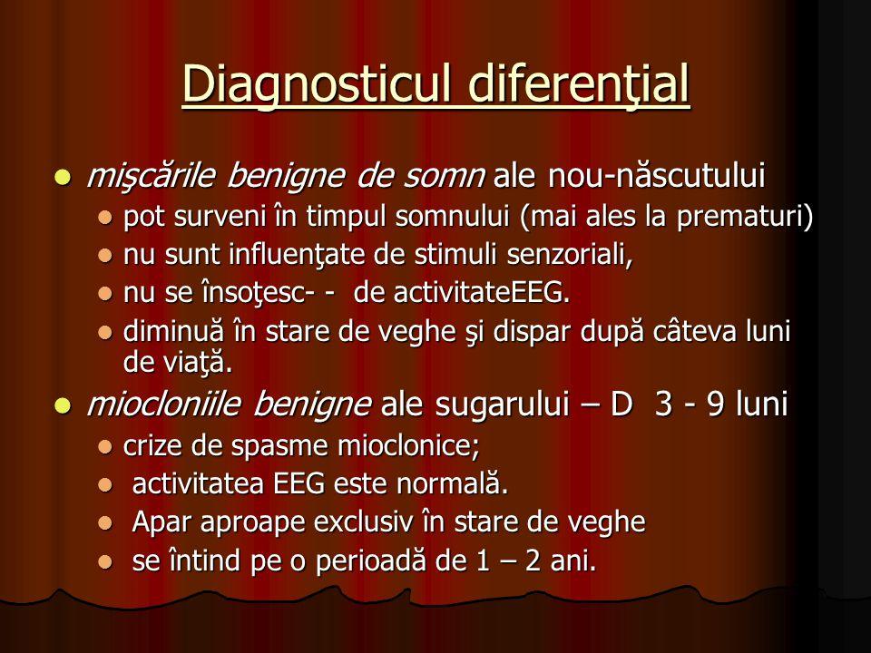 Diagnosticul diferenţial