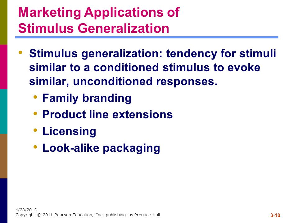 Marketing Applications of Stimulus Generalization