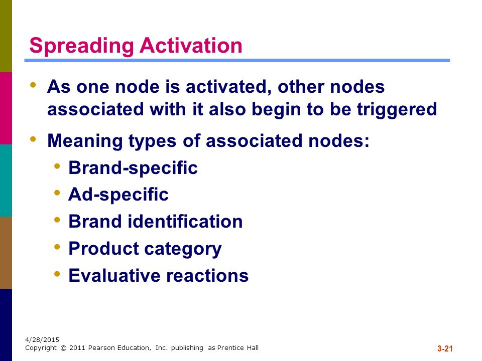 Spreading Activation As one node is activated, other nodes associated with it also begin to be triggered.