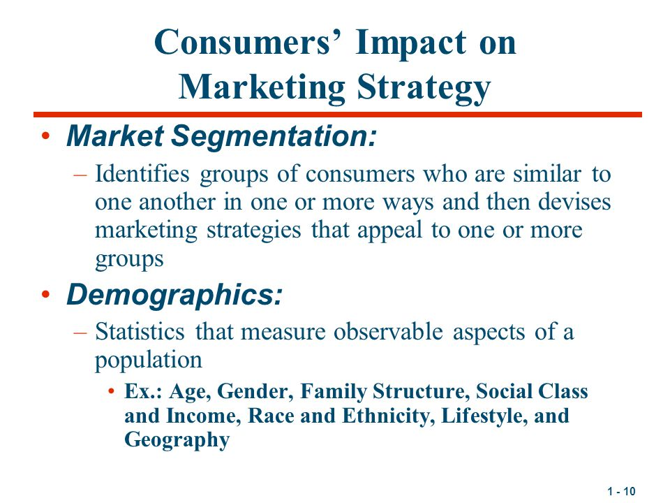 Consumers' Impact on Marketing Strategy