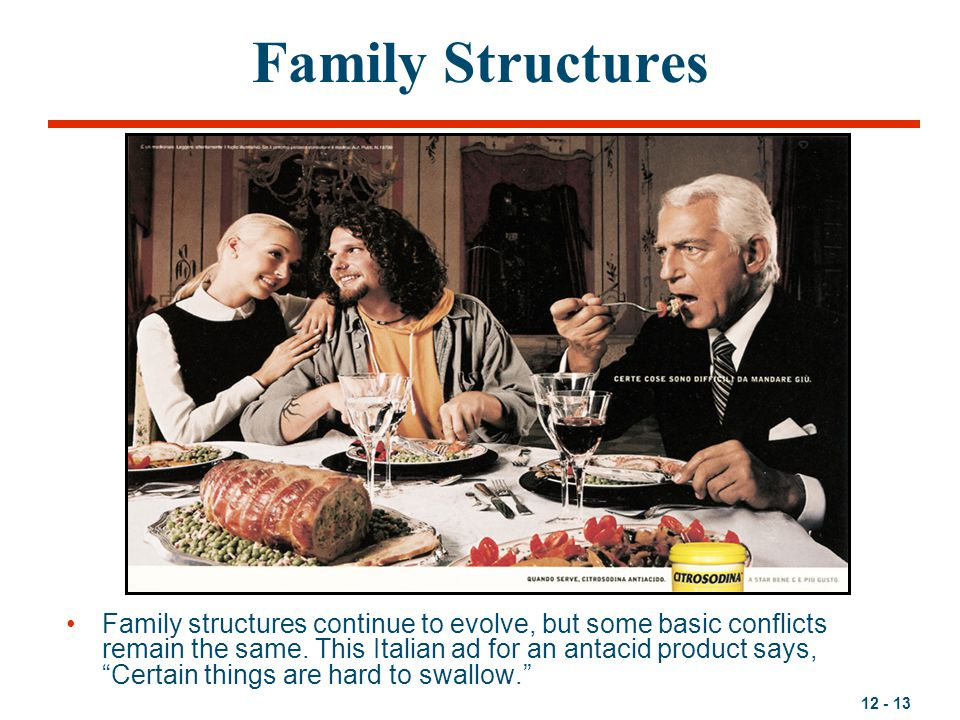 Family Structures