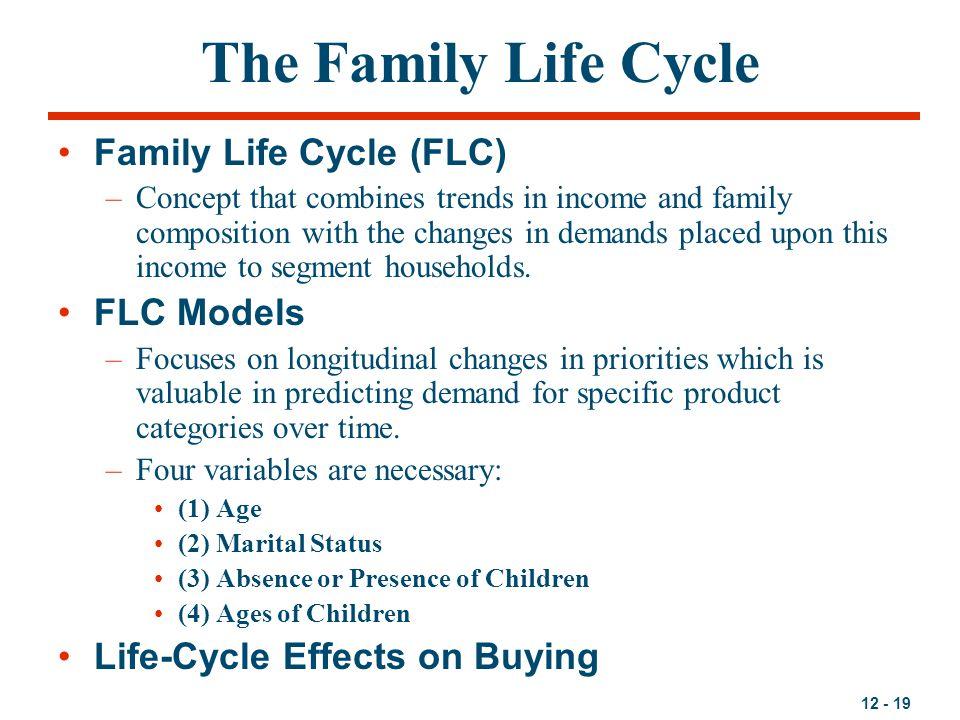The Family Life Cycle Family Life Cycle (FLC) FLC Models