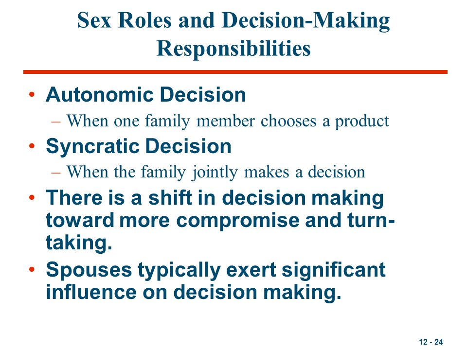 Sex Roles and Decision-Making Responsibilities
