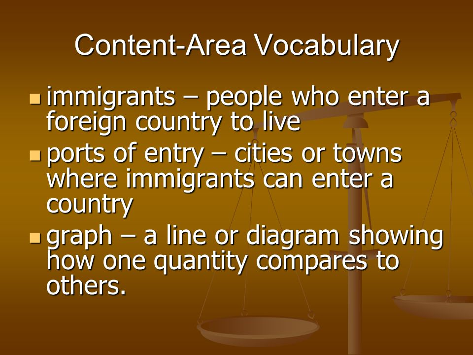 Content-Area Vocabulary