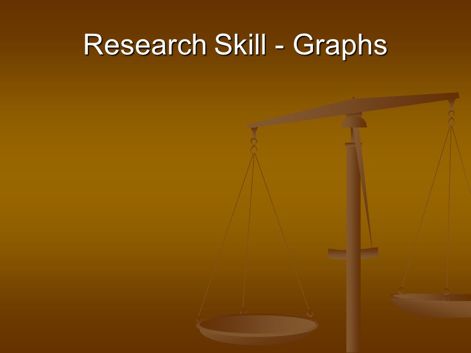Research Skill - Graphs