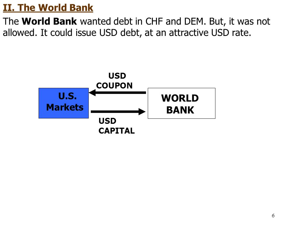 U.S. Markets WORLD BANK II. The World Bank
