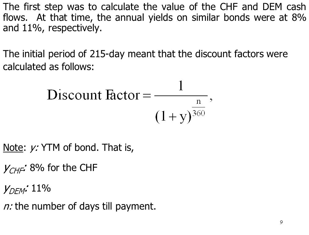 yCHF: 8% for the CHF yDEM: 11%