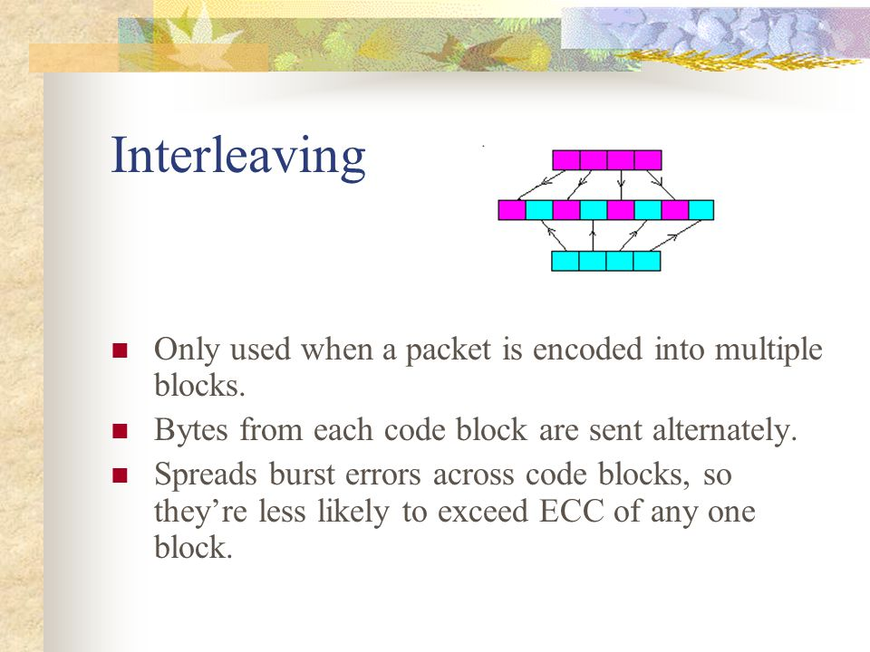 Interleaving Only used when a packet is encoded into multiple blocks.