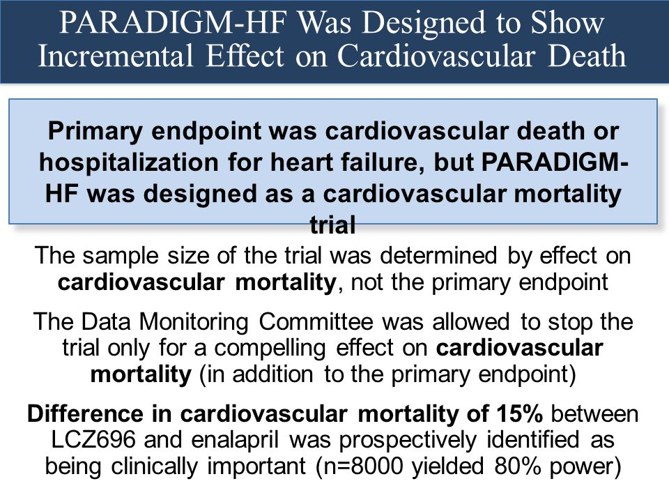 PARADIGM-HF Was Designed to Show Incremental Effect on Cardiovascular Death