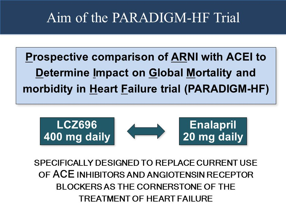 Aim of the PARADIGM-HF Trial