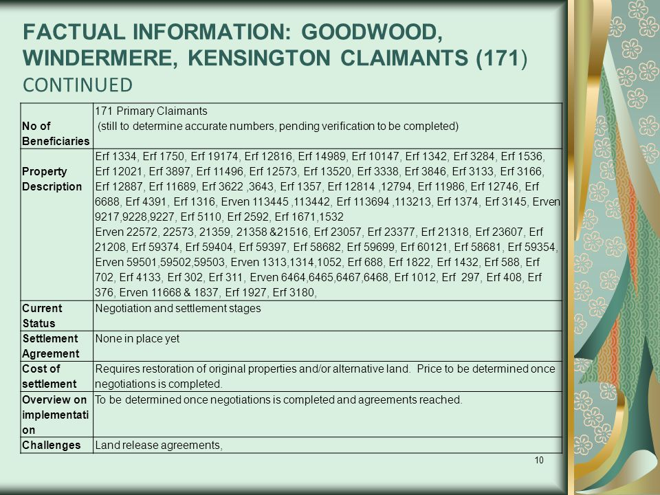 FACTUAL INFORMATION: GOODWOOD, WINDERMERE, KENSINGTON CLAIMANTS (171) CONTINUED