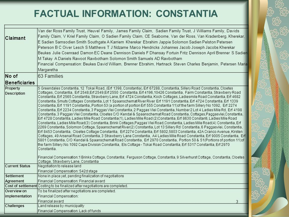 FACTUAL INFORMATION: CONSTANTIA