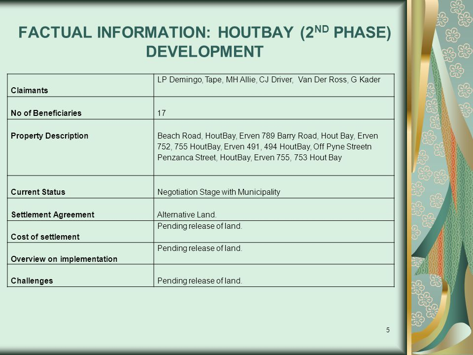 FACTUAL INFORMATION: HOUTBAY (2ND PHASE) DEVELOPMENT