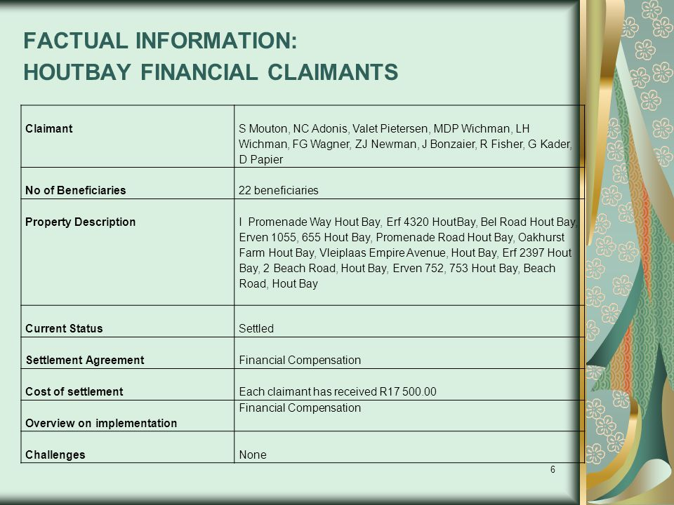 FACTUAL INFORMATION: HOUTBAY FINANCIAL CLAIMANTS