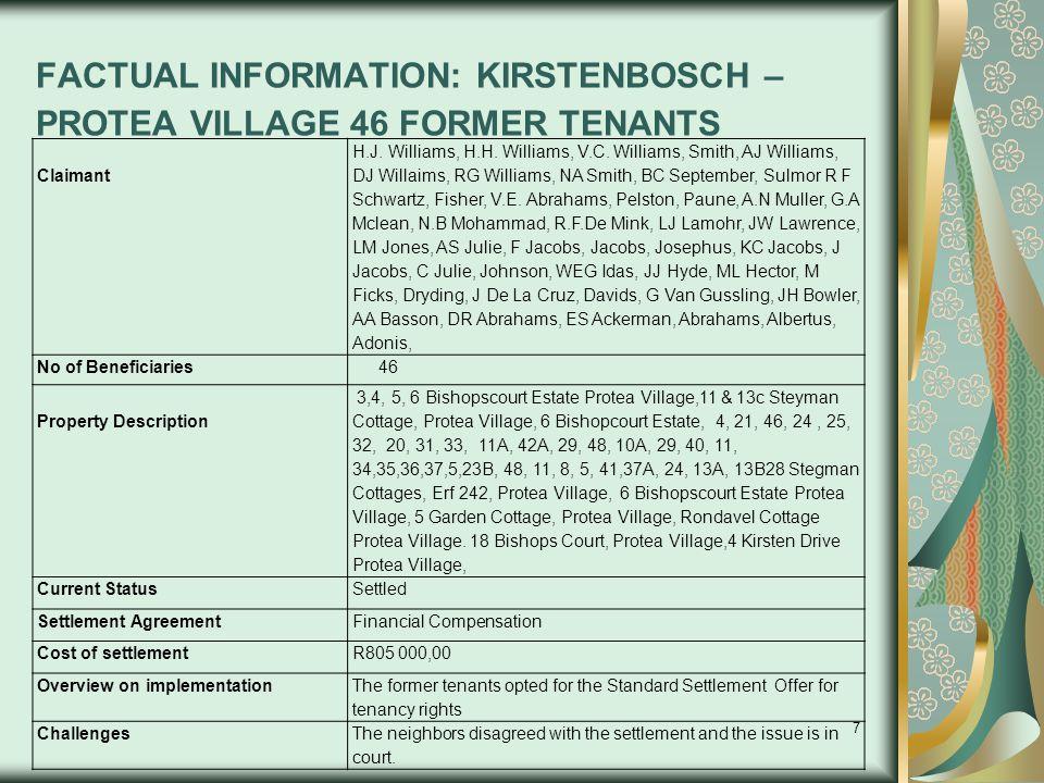 FACTUAL INFORMATION: KIRSTENBOSCH – PROTEA VILLAGE 46 FORMER TENANTS