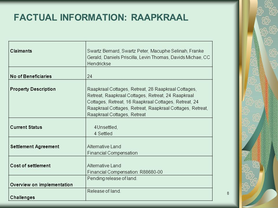 FACTUAL INFORMATION: RAAPKRAAL