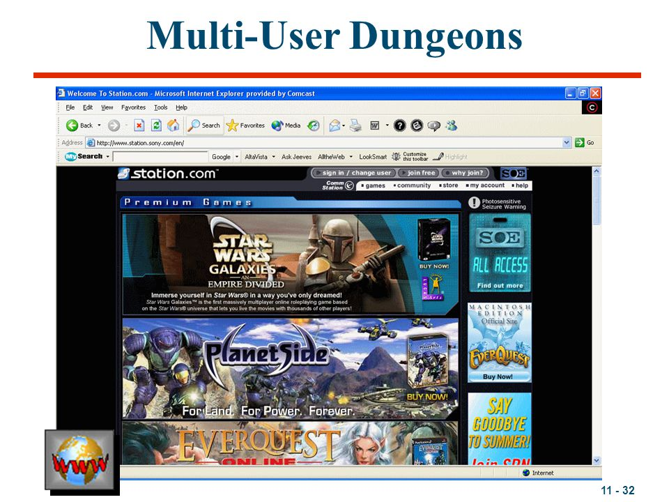 Multi-User Dungeons