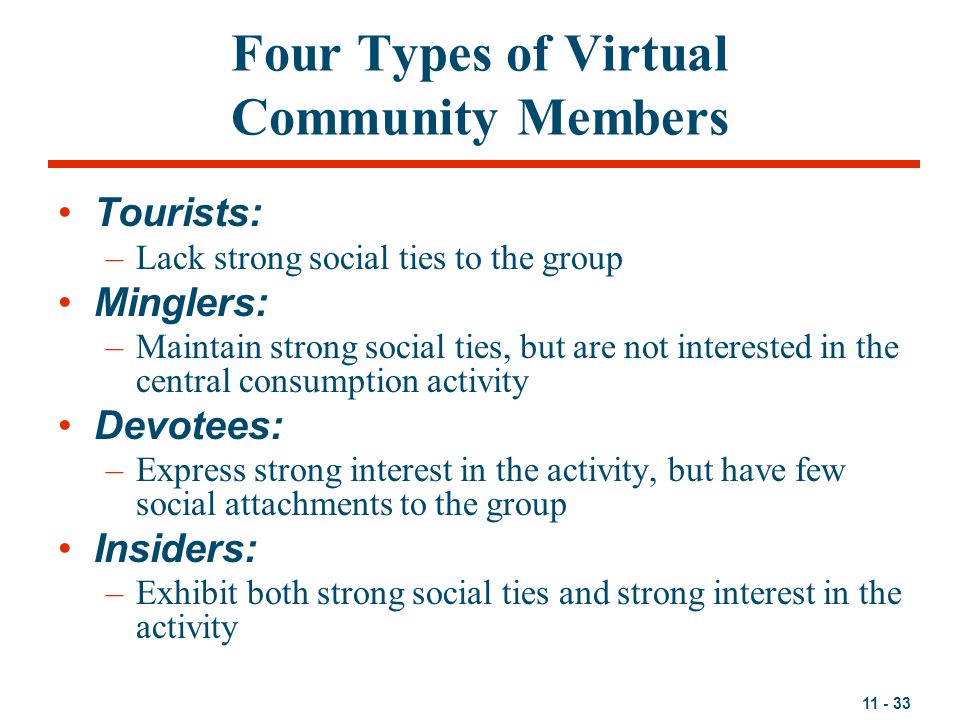 Four Types of Virtual Community Members