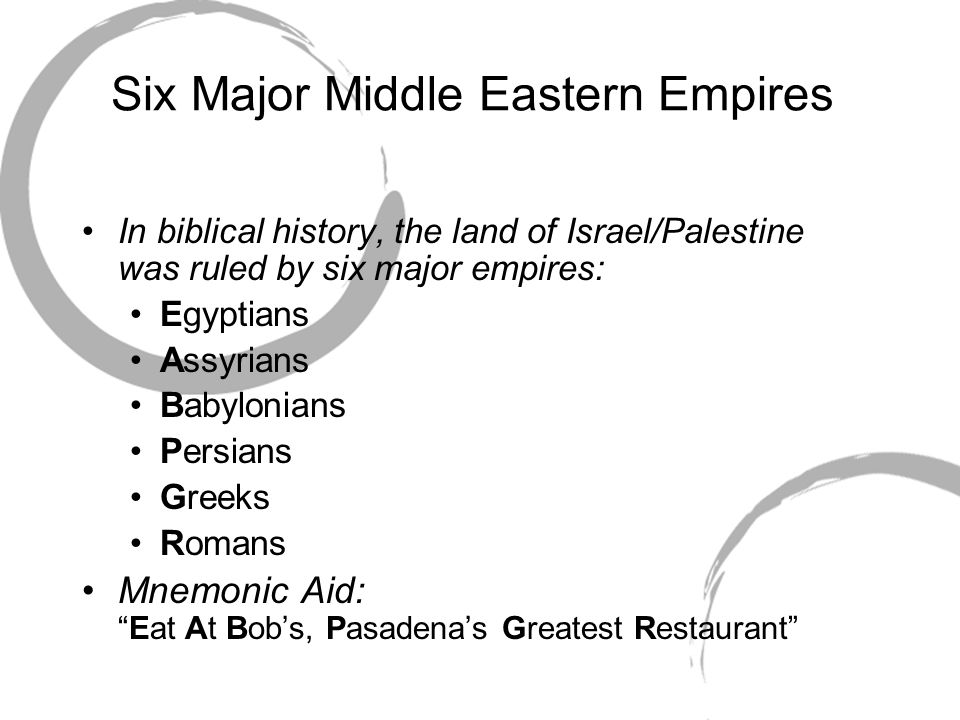 Six Major Middle Eastern Empires