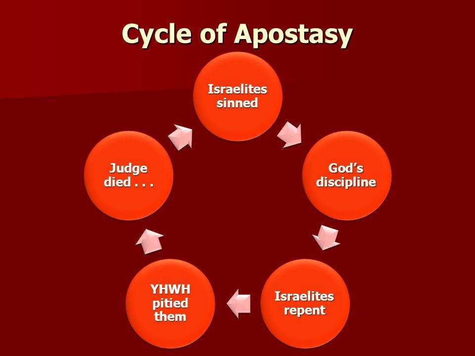 Cycle of Apostasy Israelites sinned God's discipline Israelites repent