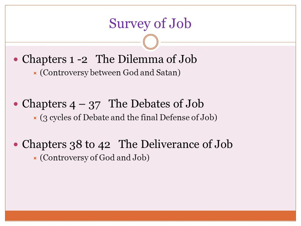 Survey of Job Chapters 1 -2 The Dilemma of Job
