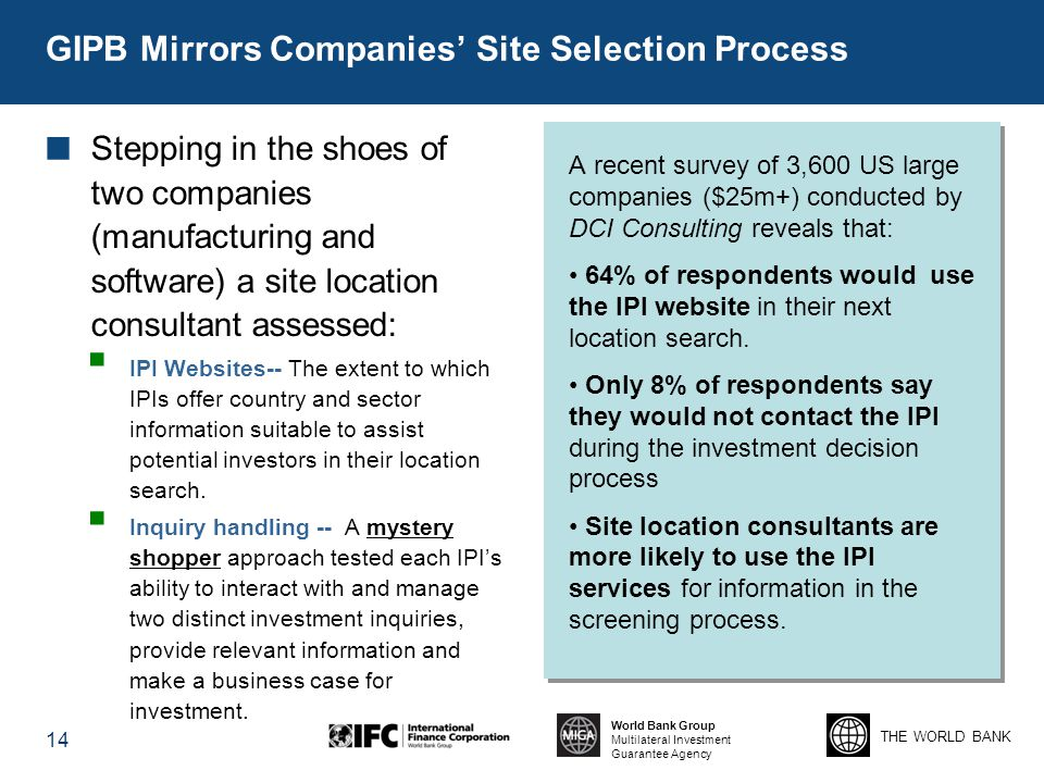GIPB Mirrors Companies' Site Selection Process