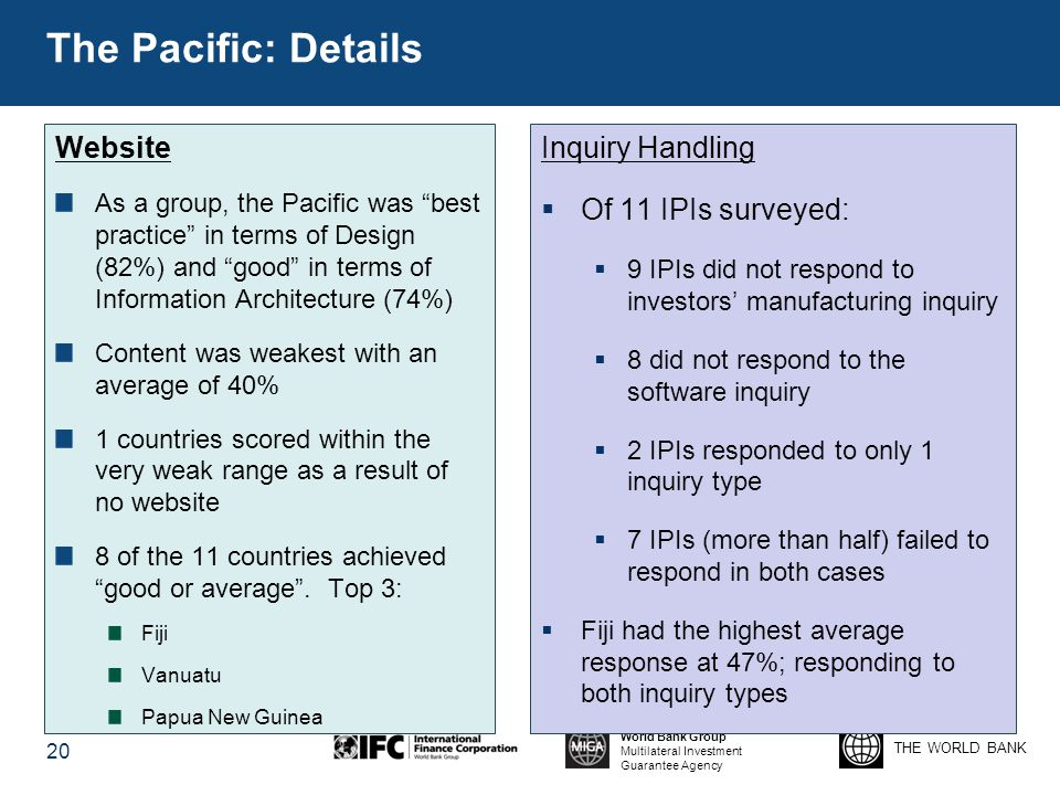 The Pacific: Details Website Inquiry Handling Of 11 IPIs surveyed: