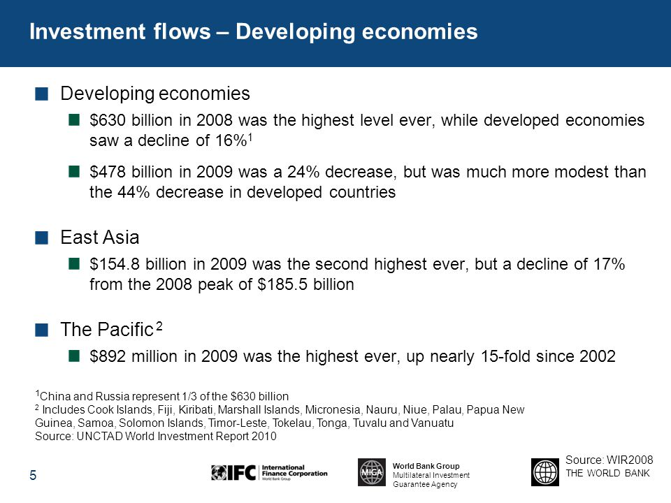 Investment flows – Developing economies