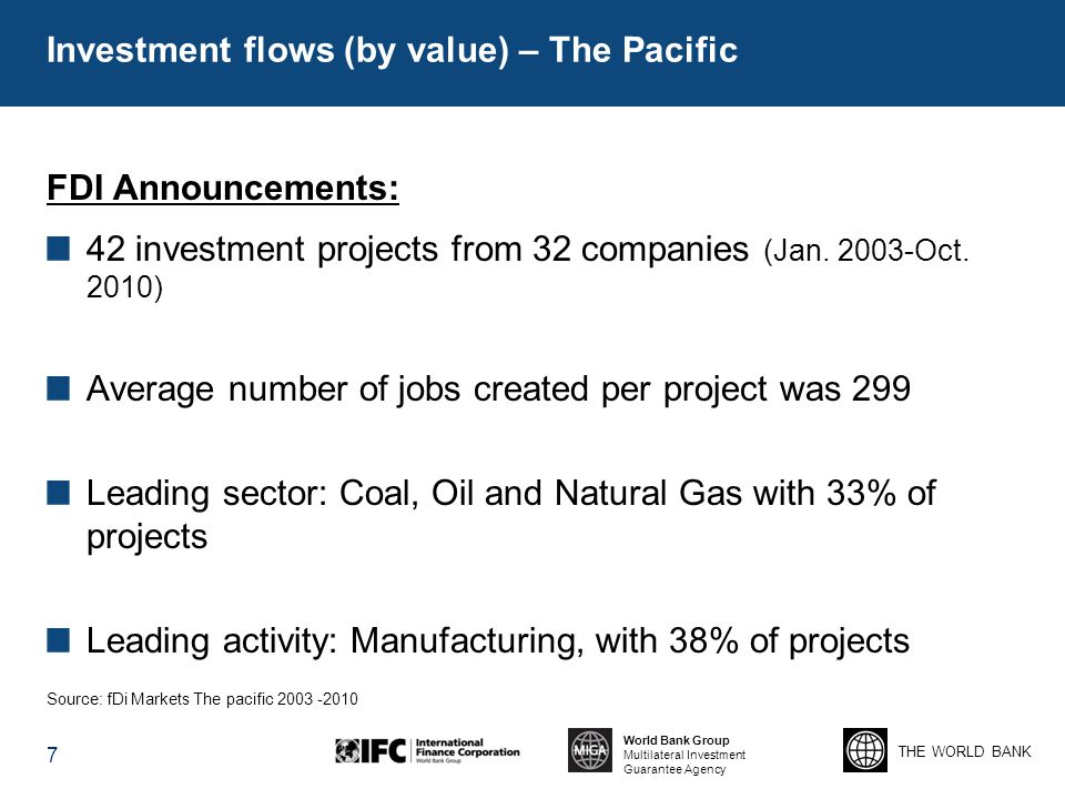 Investment flows (by value) – The Pacific