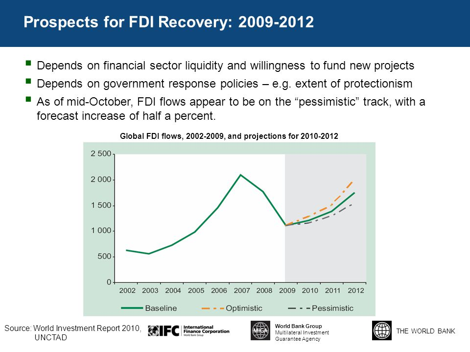 Prospects for FDI Recovery: 2009-2012