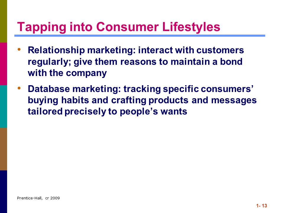 Tapping into Consumer Lifestyles