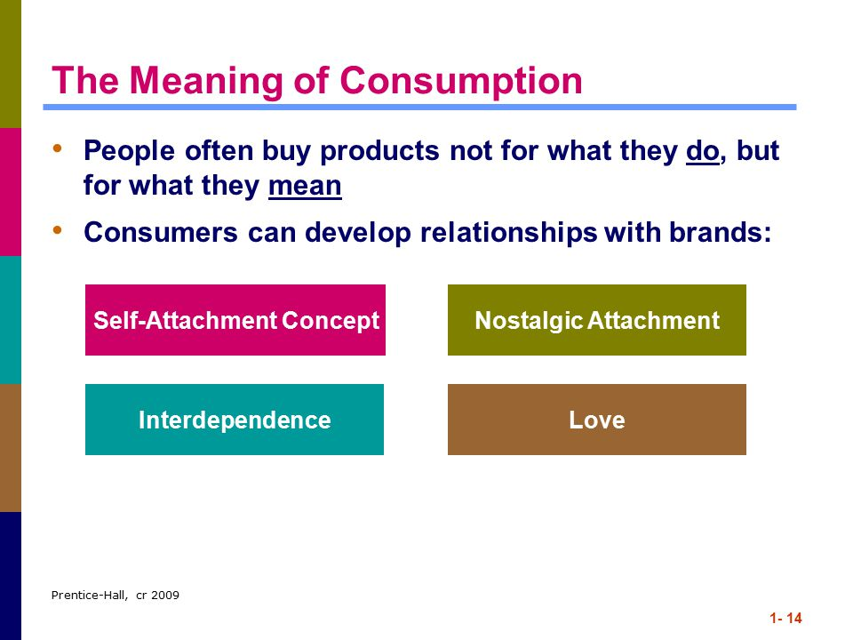 The Meaning of Consumption