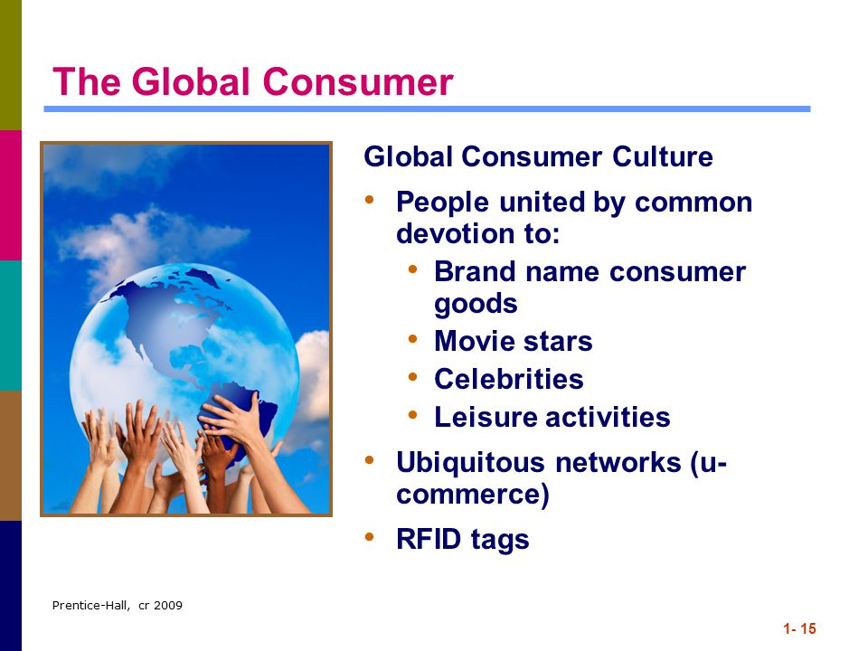 The Global Consumer Global Consumer Culture
