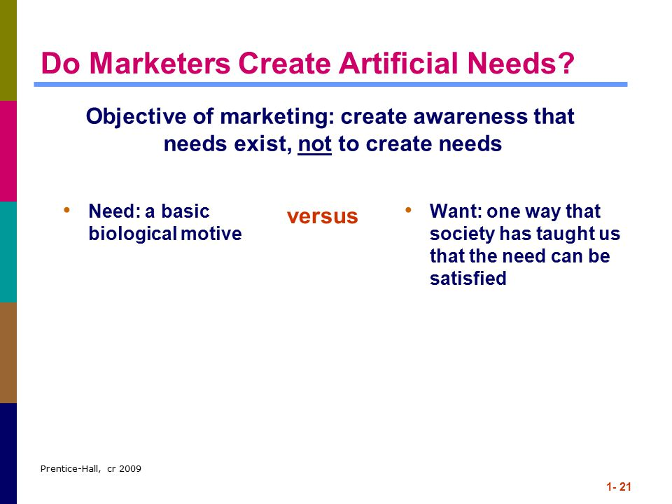 Do Marketers Create Artificial Needs