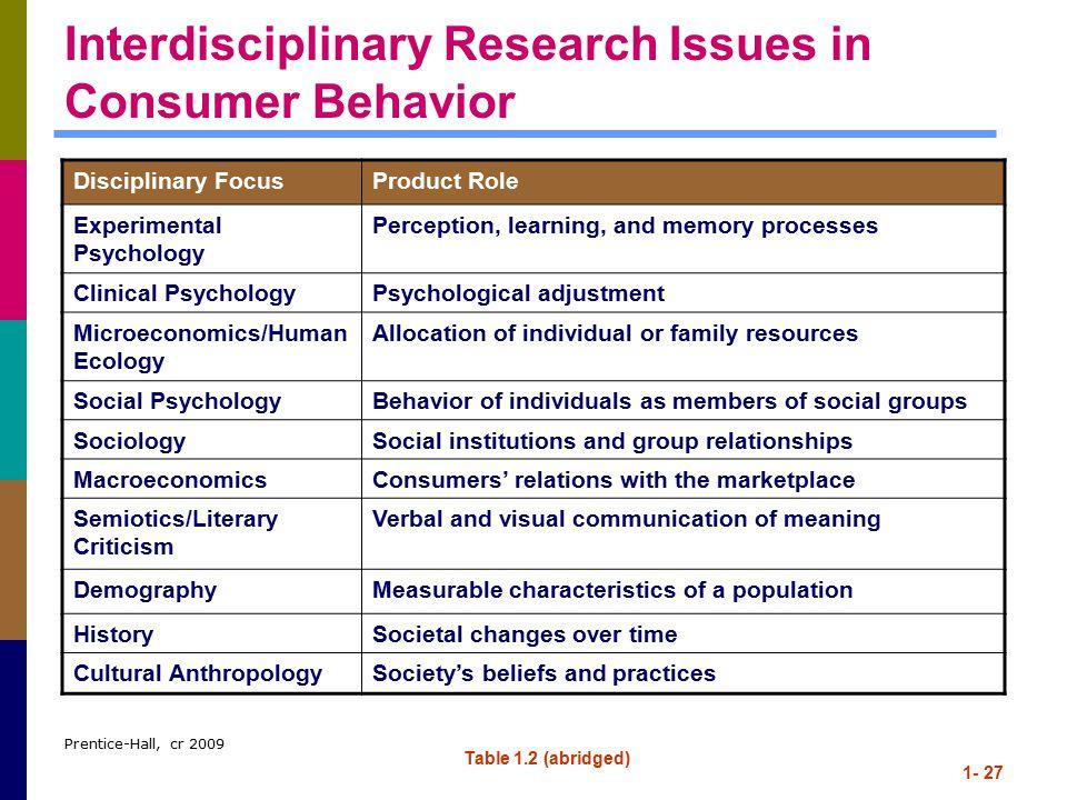 Interdisciplinary Research Issues in Consumer Behavior