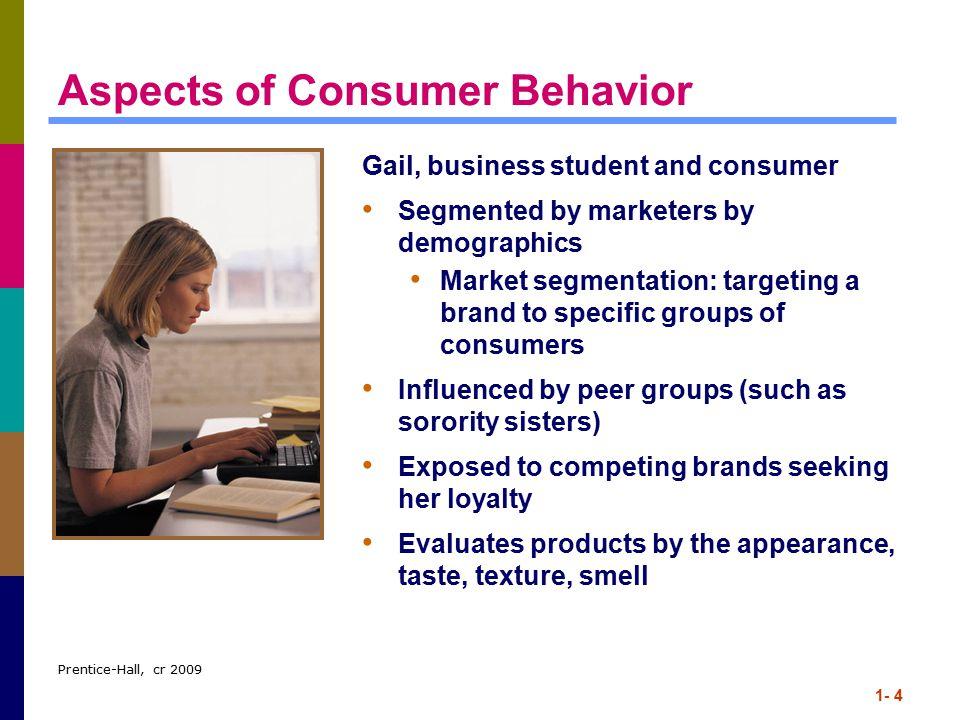 Aspects of Consumer Behavior