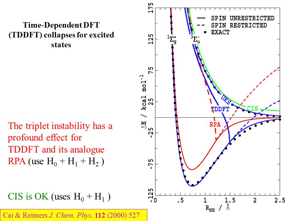 Time-Dependent DFT (TDDFT) collapses for excited states
