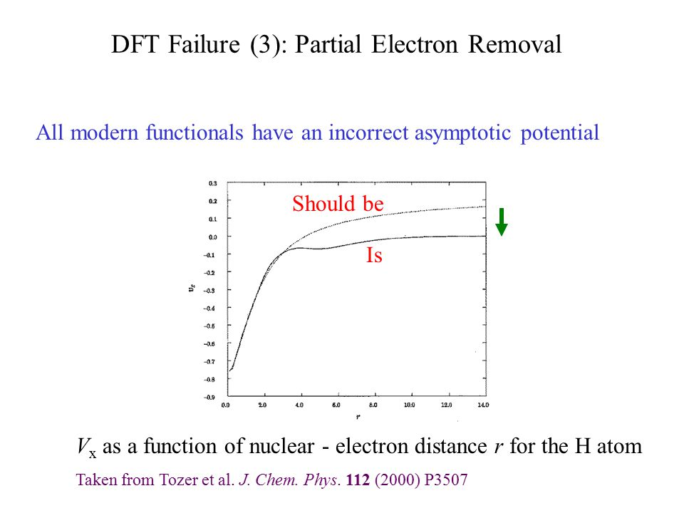 DFT Failure (3): Partial Electron Removal