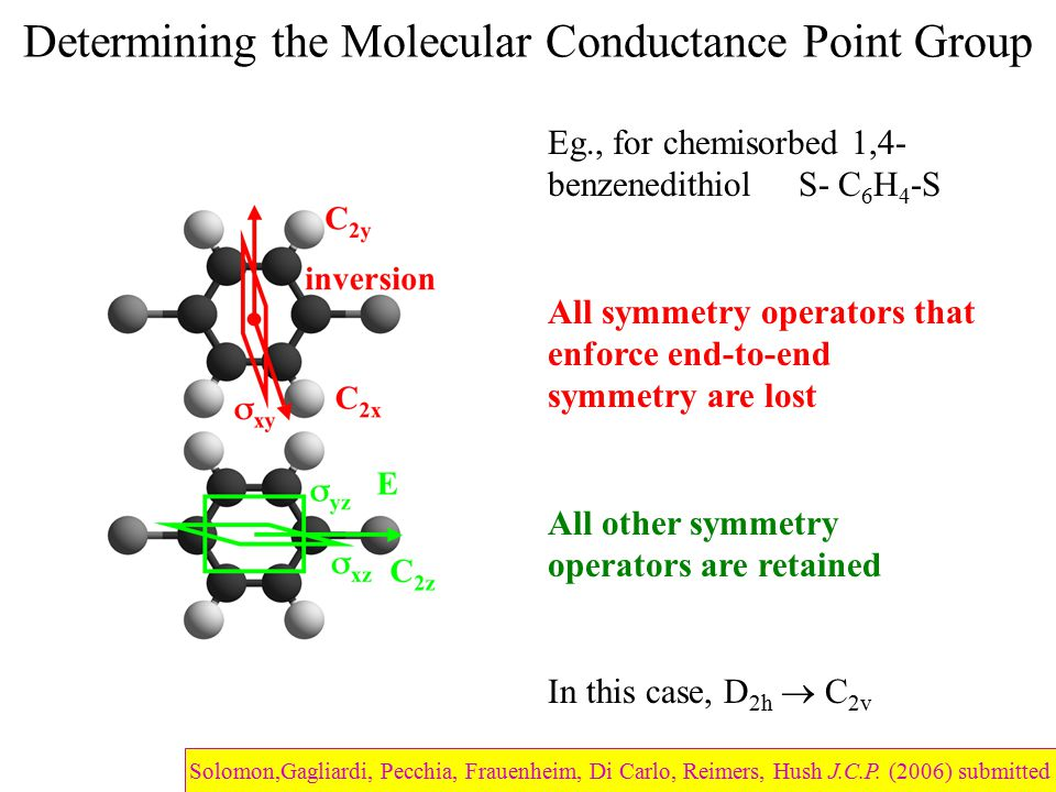 Determining the Molecular Conductance Point Group