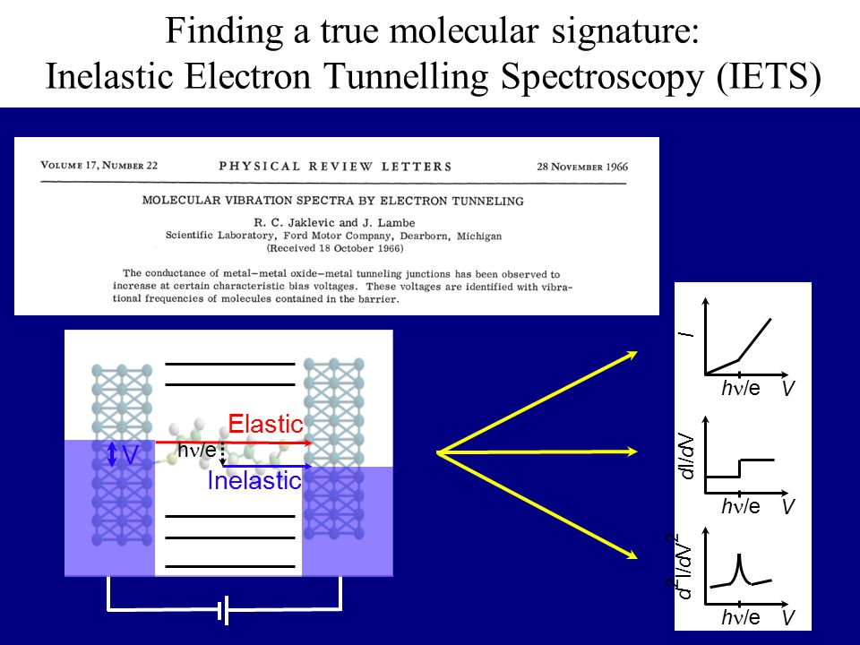Finding a true molecular signature: Inelastic Electron Tunnelling Spectroscopy (IETS)