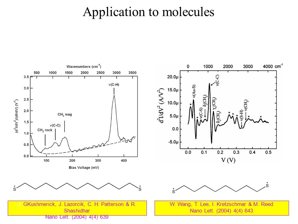 Application to molecules