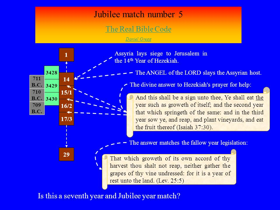 Jubilee match number 5 The Real Bible Code
